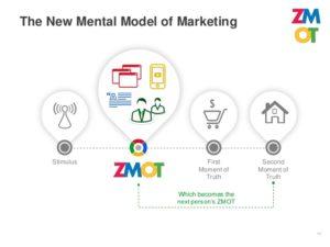 """Content marketing e conversioni: consigli e strategie per integrare """"customer journey"""" e marketing dei contenuti"""