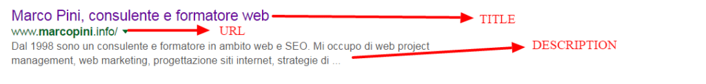 Snippet di una ricerca su Google.it