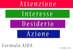 Formula AIDA