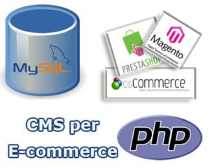 CMS per E-commerce